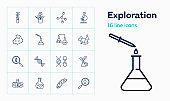 Exploration icons