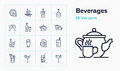 Beverages line icon set. Wine, beer, tea