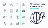 Cryptocurrency management line icon set