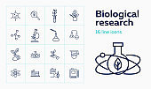 Biological research icons