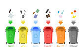 Colorful recycle garbage bins for waste separation