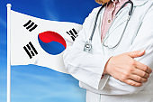 Medical system of health care in the South Korea