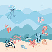 Hand drawn vector cartoon summer time illustration background with ocean bottom,corals reefs, seaweed , marine inhabitants, fishes,anchor, seahorse, starfish, jellyfish,coral, sand on blue water waves