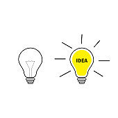 Light bulb line icon set. Switch on off lamp. Idea text inside. Shining effect. Yellow color. Business success concept. Infographic template. Flat design. White background. Isolated.