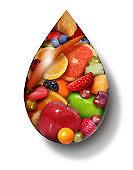 Fruit Juice Drop