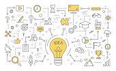Idea concept. Creative mind and brainstorm
