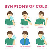 Cold or flu symptoms infographic