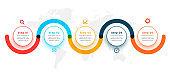 five steps modern infographic template design