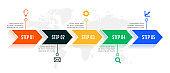 five steps directional timeline infographic template design
