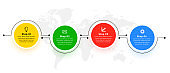 four steps modern circular connected infographic template