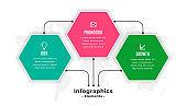 hexagonal shape three steps infographics template design