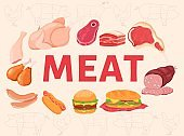 Meat word vector illustration, cartoon various raw or yummy cooked meat food, pork beef steak, chicken thighs and sausages