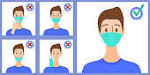 Cartoon Color Character Person Male and How Use Masks Concept. Vector