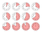 Clock faces with different time intervals set