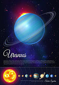 Uranus planet with rings of gas colorful poster