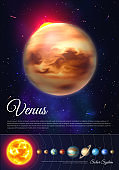 Venus planet colorful poster with solar system