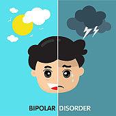 Split face double personality bipolar