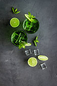 Glasses of iced mojito or lemonade with lime and mint