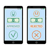 Approved and rejected pay on smartphone