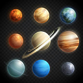 planet set realistic