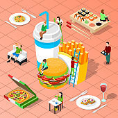 isometric fast food composition