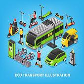 isometric eco transport