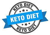 keto diet label. keto dietround band sign. keto diet stamp