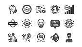 Coronavirus icons set. Hands sanitizer, medical protective mask, no vaccine. Covid-19 pandemic. Vector