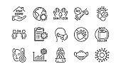 Coronavirus line icons set. Washing hands, medical mask, protective glasses. Covid-19 pandemic. Vector
