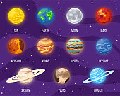 Set of cartoon solar system planets in space. Colorful universe with sun, moon, earth, stars and system planets. Vector illustration for any design.