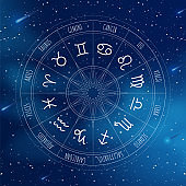 Astrology wheel with zodiac signs on outer space background. Mystery and esoteric. Star map. Horoscope vector illustration. Spiritual tarot poster.
