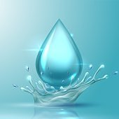 Water drop. Realistic aqua splash, 3D drop with spray from falling. Glossy droplet and smooth surface with reflection. Refreshing beverages advertising template, vector illustration