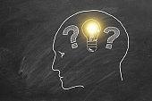 Concept of Ideas generation