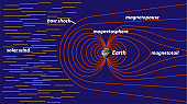 The Magnetosphere of the Earth