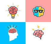 Set of different states of brain.