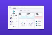 dashboard user panel template design for business presentations or workflow diagrams layout