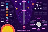 Solar system infographic  element collection & tools business infographic template, can be used for presentation, web or workflow diagram layout