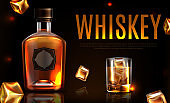 Whiskey bottle and glass promo ad banner, poster