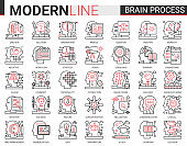 Brain process thin red black line icons vector illustration set with human mind processing in learning, empathy and social psychology, creativity