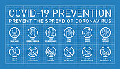 Prevention Covid19 line icon set blue paper background. outline symbols Coronavirus Covid 19 pandemic banner. Quality design elements mask, gloves, distance, wash disinfect hands, stay home line icons