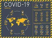 Routes of transmission, Signs and symptoms, Prevention, prohibited actions Coronavirus line icons isolated on yellow. Perfect outline symbols Covid 19 banner. design elements with Stroke line