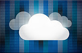 Cloud computing set illustration design