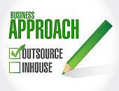 Business approach check list.