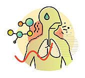 Respiratory Illness Virus Symptoms - Illustration
