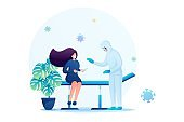 Medical examination of a patient infected with a viral infection.Flat 2D. Vector illustration web design