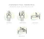Coronavirus - covid-19 - Symptoms Mild to Critical - Icon