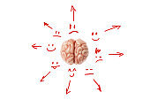 Brain and set of moods. Psychological problems and depression. Therapy of neurological disorders