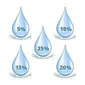 Realistic water drops. Moisturizing effect percentages cosmetics droplets. Isolated liquids vector set