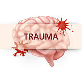 Brain Disease and Trauma
