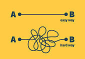 Easy way. Complicated problem path shape difficult and easiness way vector concept